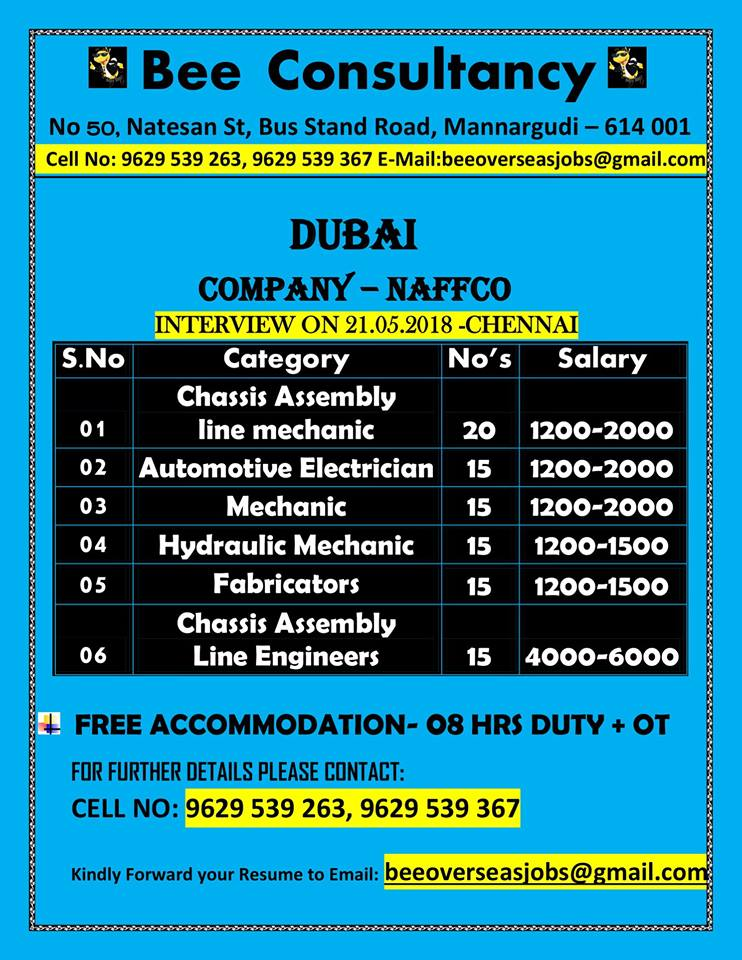 Latest Jobs in India and middle East | SUVIDHAJOBS - Global